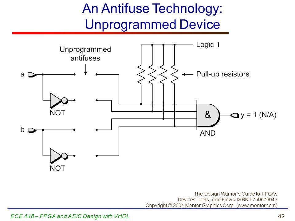 An Antifuse Technology: Unprogrammed Device