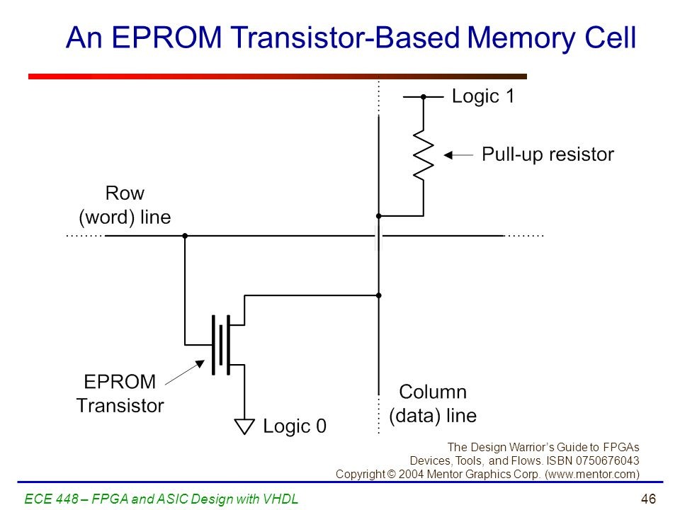 An EPROM Transistor-Based Memory Cell
