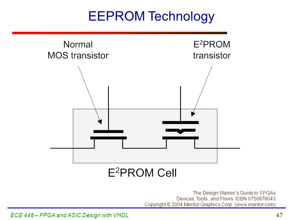 EEPROM Technology ECE 448 – FPGA and ASIC Design with VHDL