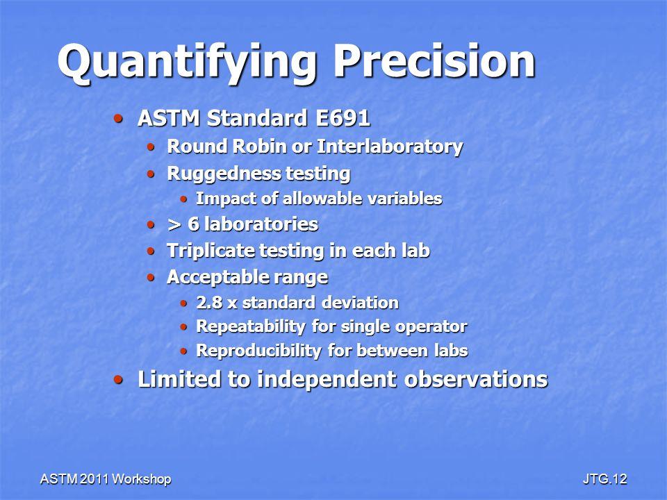 Quantifying Precision