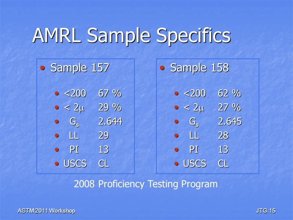 AMRL Sample Specifics Sample 157 Sample 158 <200 67 % < 2m 29 %