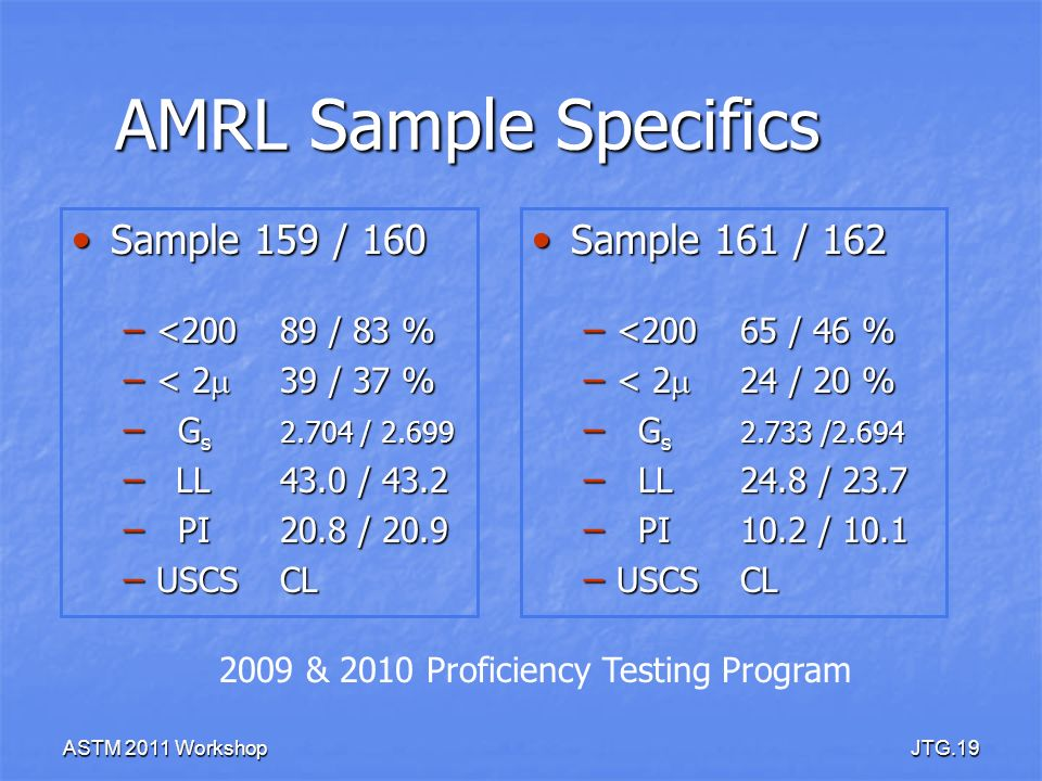 AMRL Sample Specifics Sample 159 / 160 Sample 161 / 162
