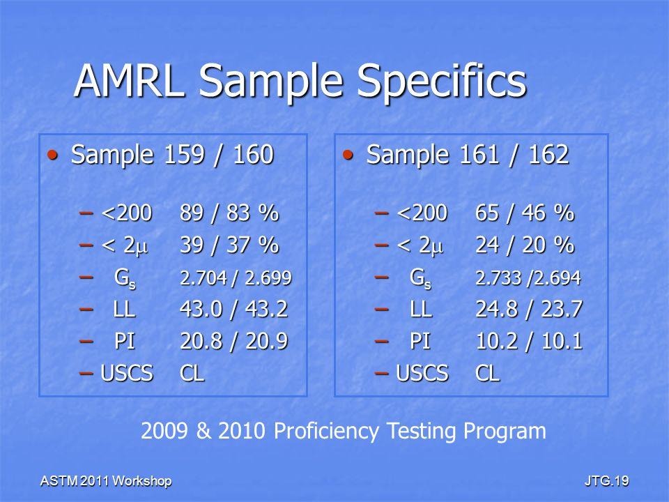 AMRL Sample Specifics Sample 159 / 160 Sample 161 / 162