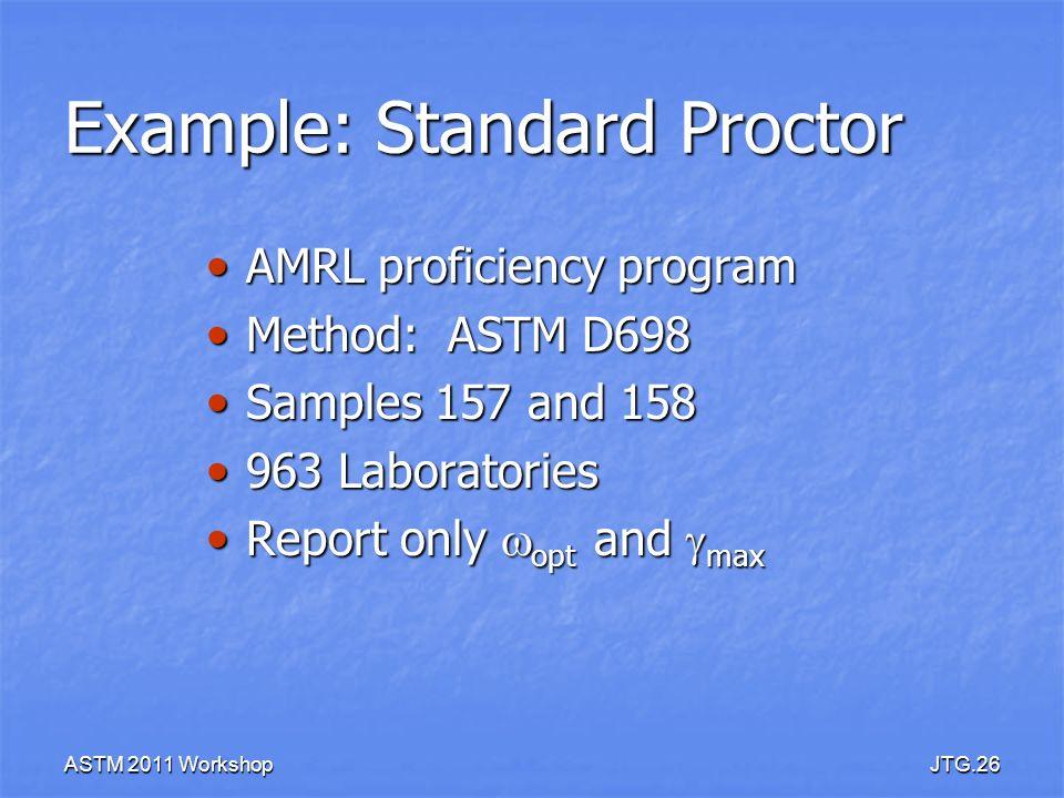 Example: Standard Proctor