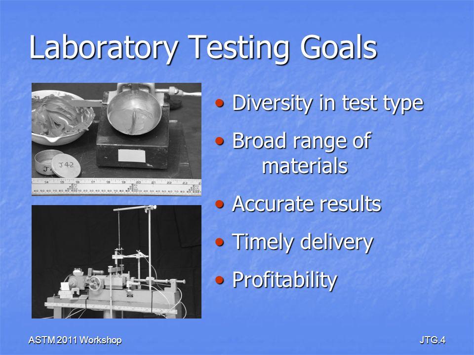 Laboratory Testing Goals