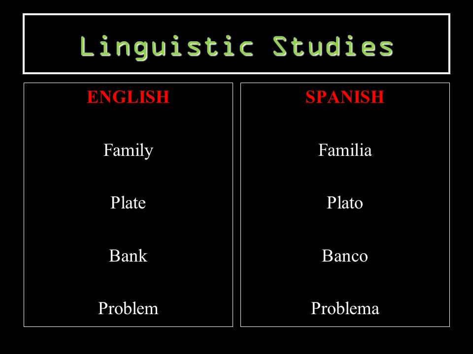 ENGLISH Family Plate Bank Problem SPANISH Familia Plato Banco Problema