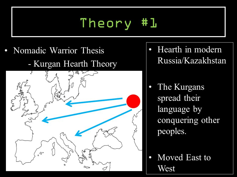 Theory #1 Hearth in modern Russia/Kazakhstan Nomadic Warrior Thesis