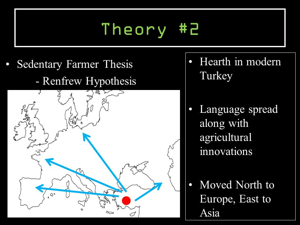Theory #2 Hearth in modern Turkey Sedentary Farmer Thesis