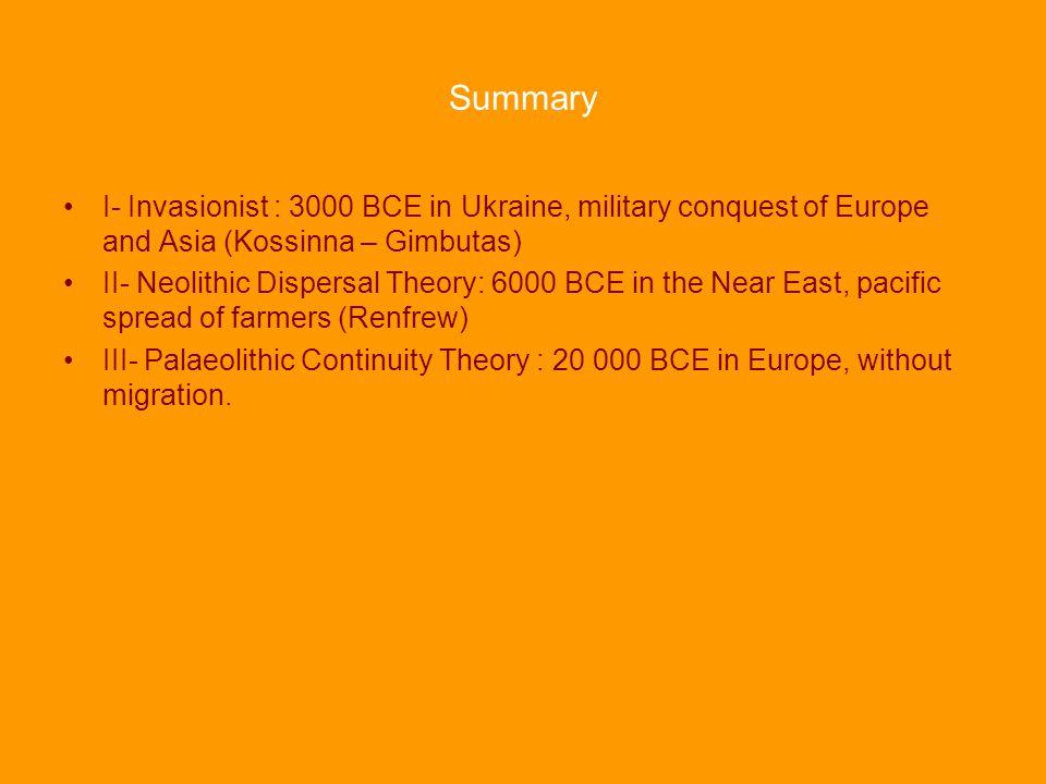 Summary I- Invasionist : 3000 BCE in Ukraine, military conquest of Europe and Asia (Kossinna – Gimbutas)