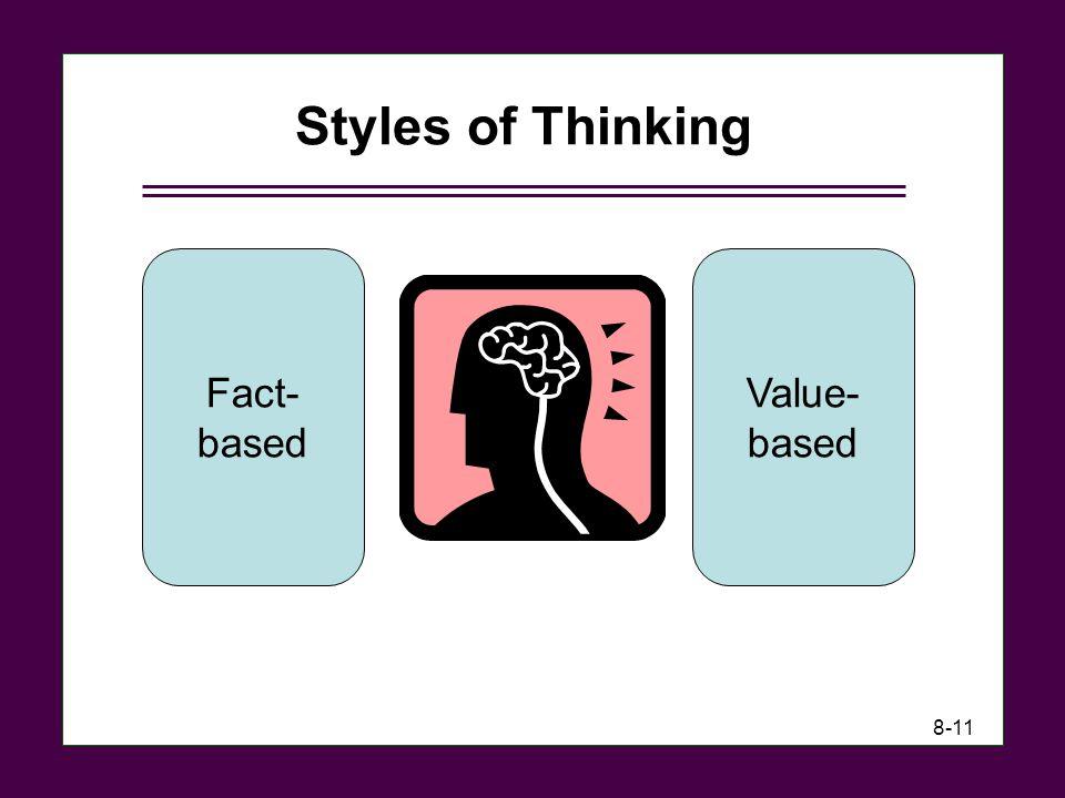 Styles of Thinking Fact- based Value- based