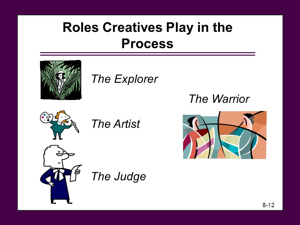 Roles Creatives Play in the Process
