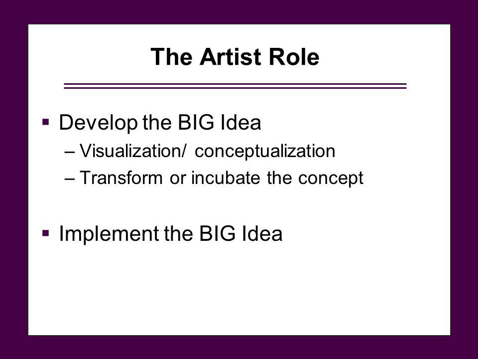 The Artist Role Develop the BIG Idea Implement the BIG Idea