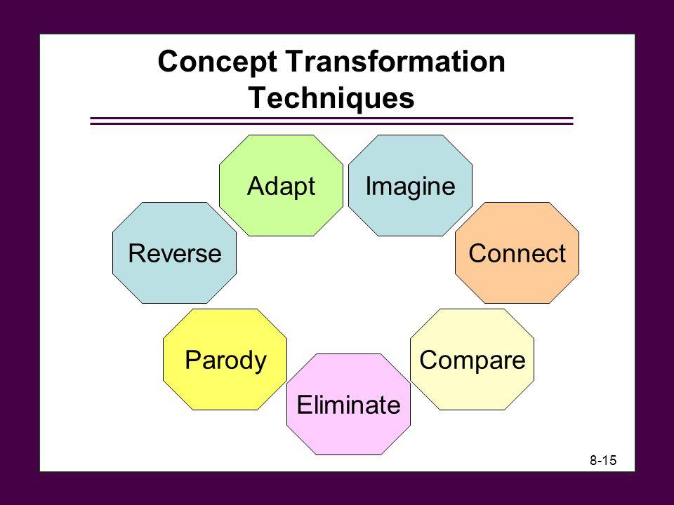 Concept Transformation Techniques