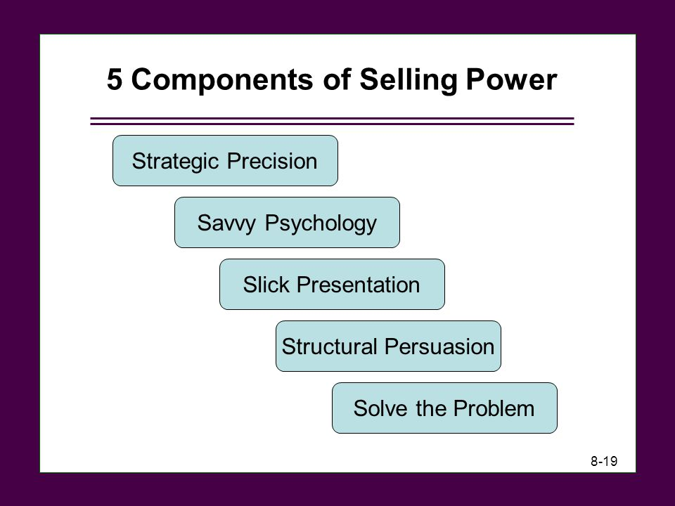 5 Components of Selling Power