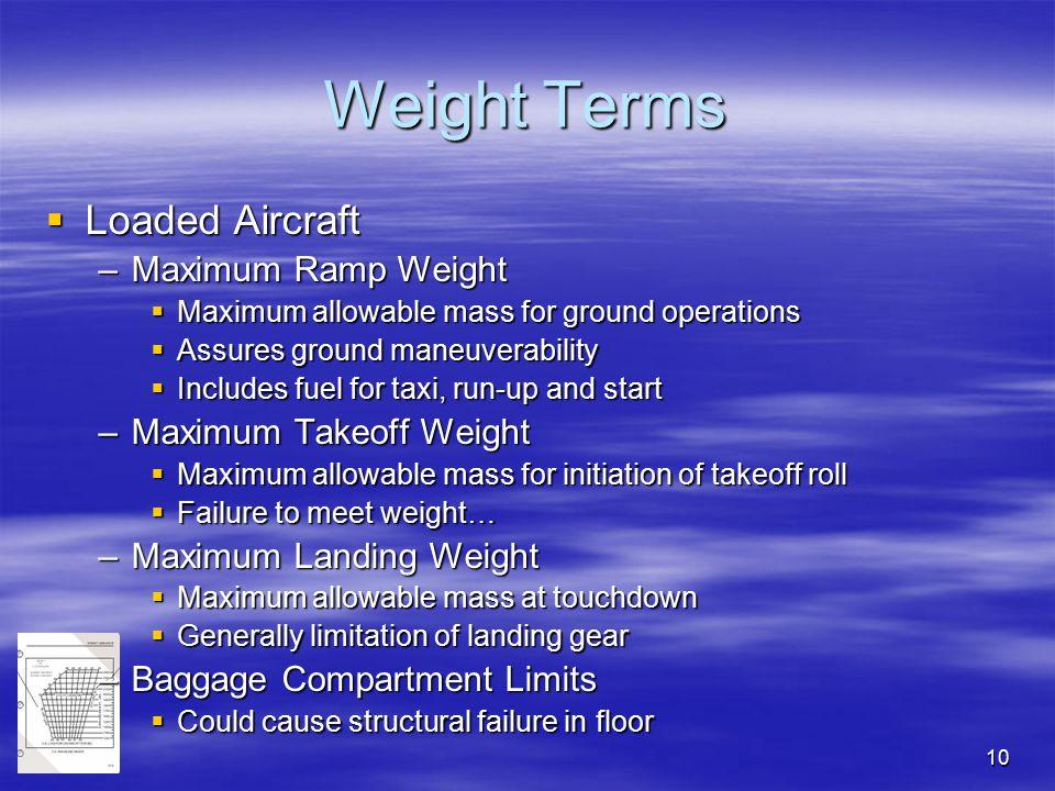 Weight Terms Loaded Aircraft Maximum Ramp Weight