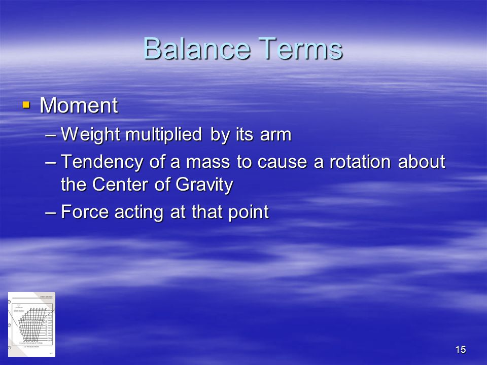 Balance Terms Moment Weight multiplied by its arm
