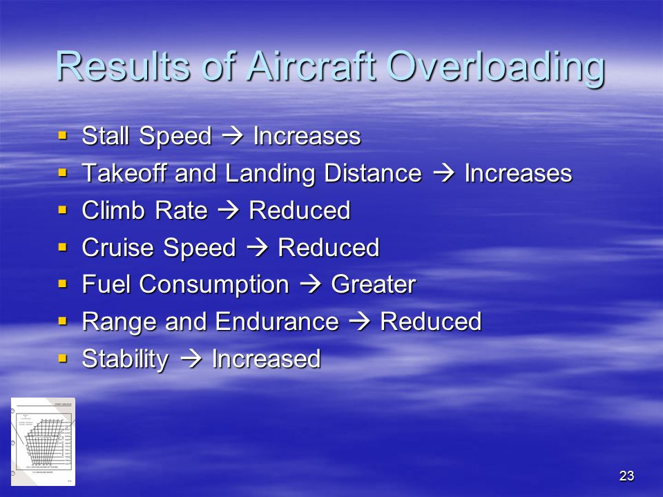 Results of Aircraft Overloading
