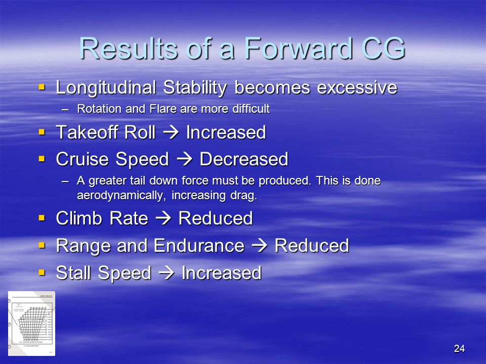 Results of a Forward CG Longitudinal Stability becomes excessive