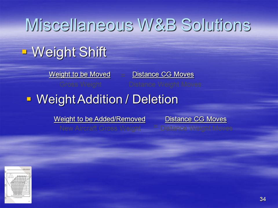 Miscellaneous W&B Solutions