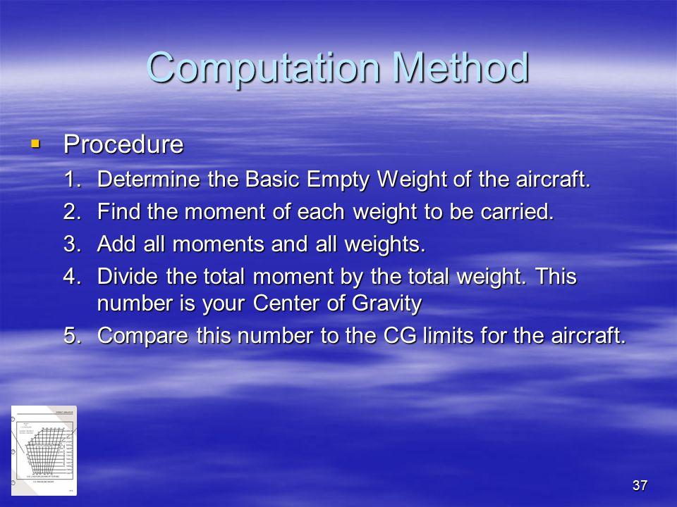 Computation Method Procedure
