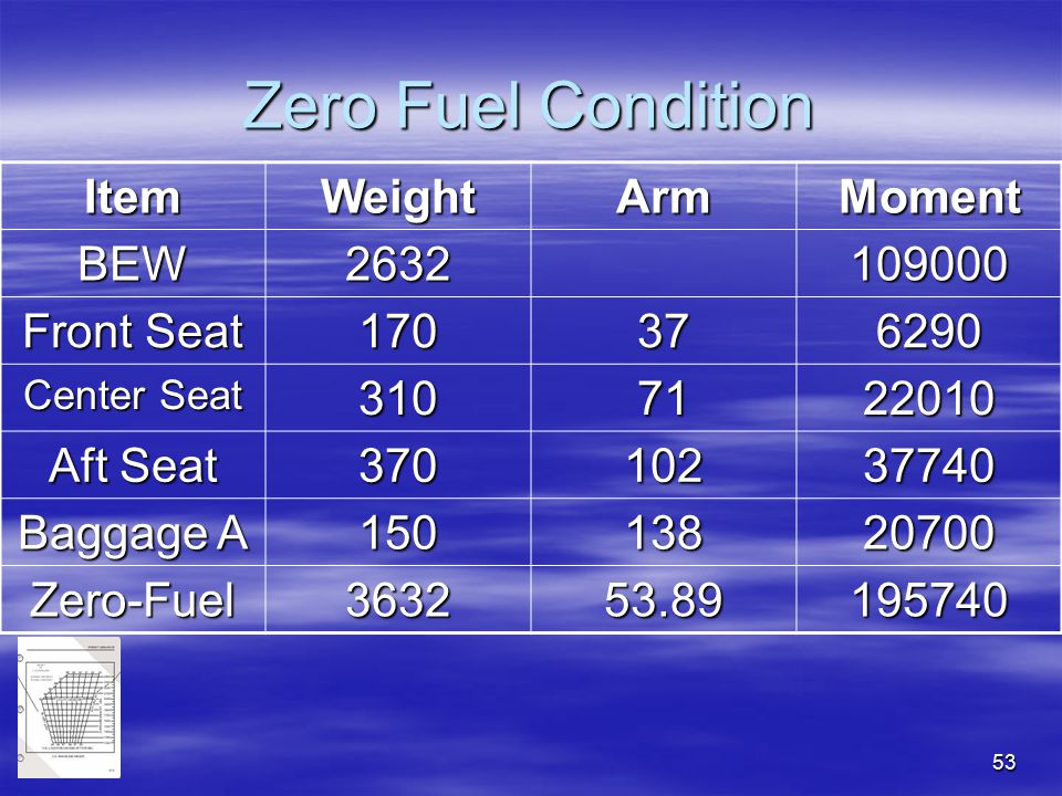 Zero Fuel Condition Item Weight Arm Moment BEW 2632 109000 Front Seat