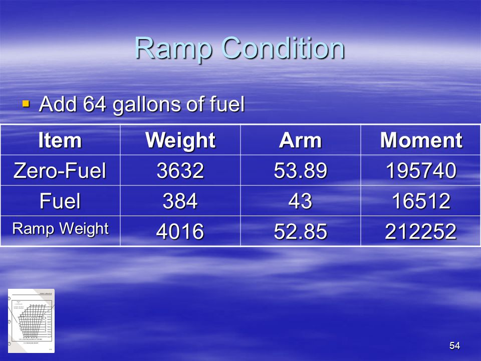Ramp Condition Add 64 gallons of fuel Item Weight Arm Moment Zero-Fuel