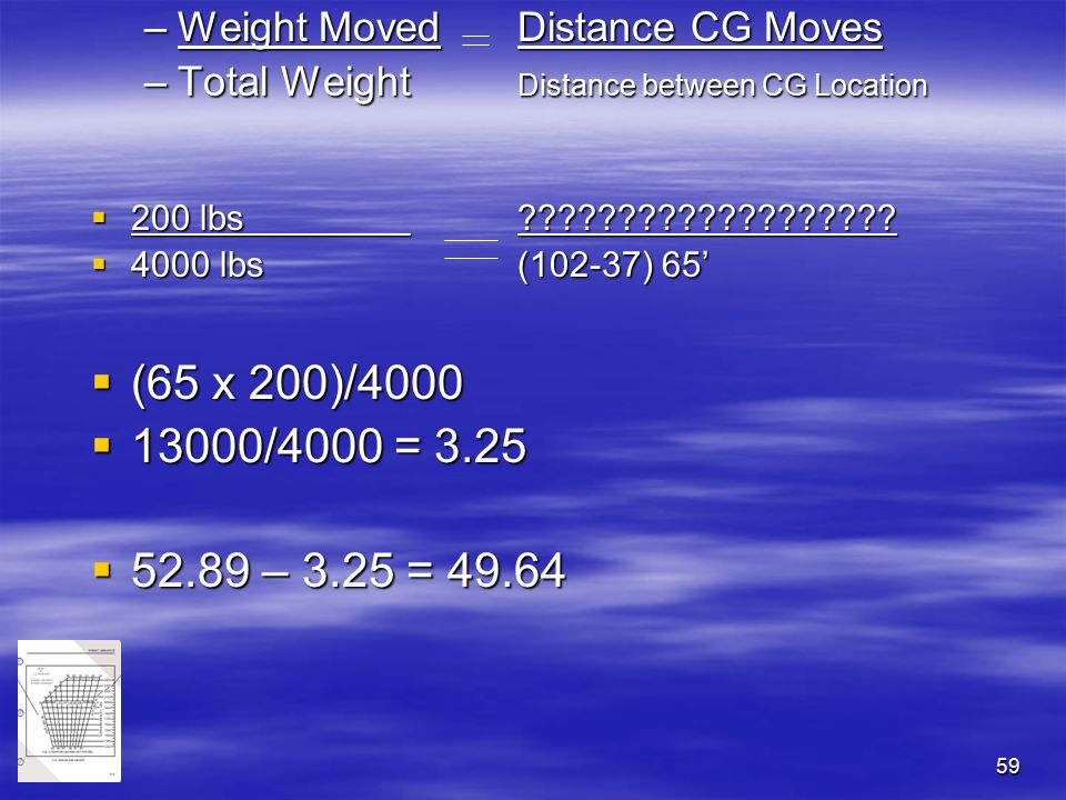 Weight Moved Distance CG Moves