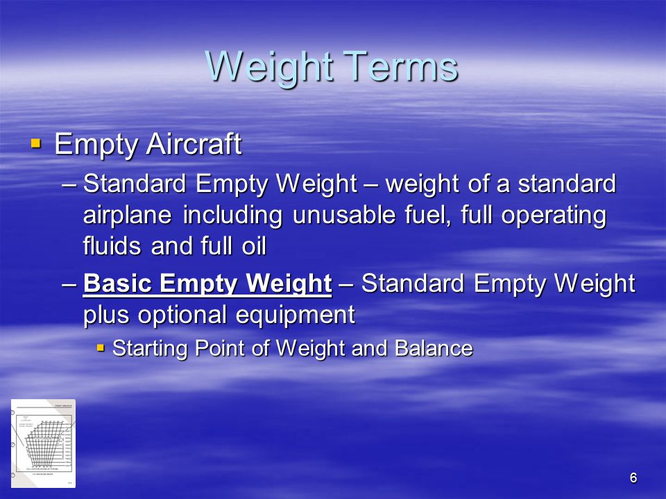 Weight Terms Empty Aircraft