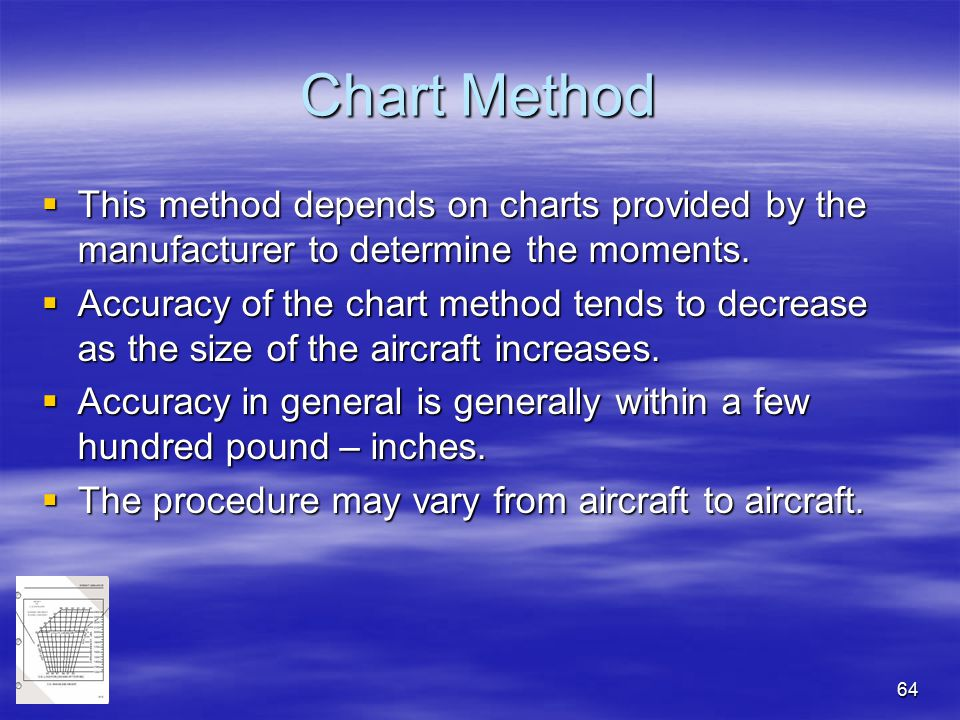 Chart Method This method depends on charts provided by the manufacturer to determine the moments.