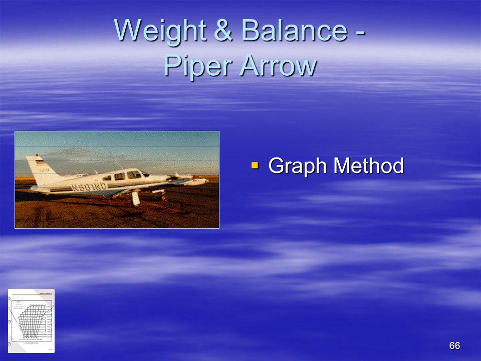 Weight & Balance - Piper Arrow