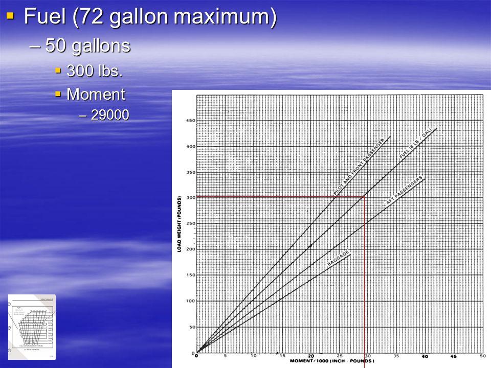 Fuel (72 gallon maximum) 50 gallons 300 lbs. Moment 29000