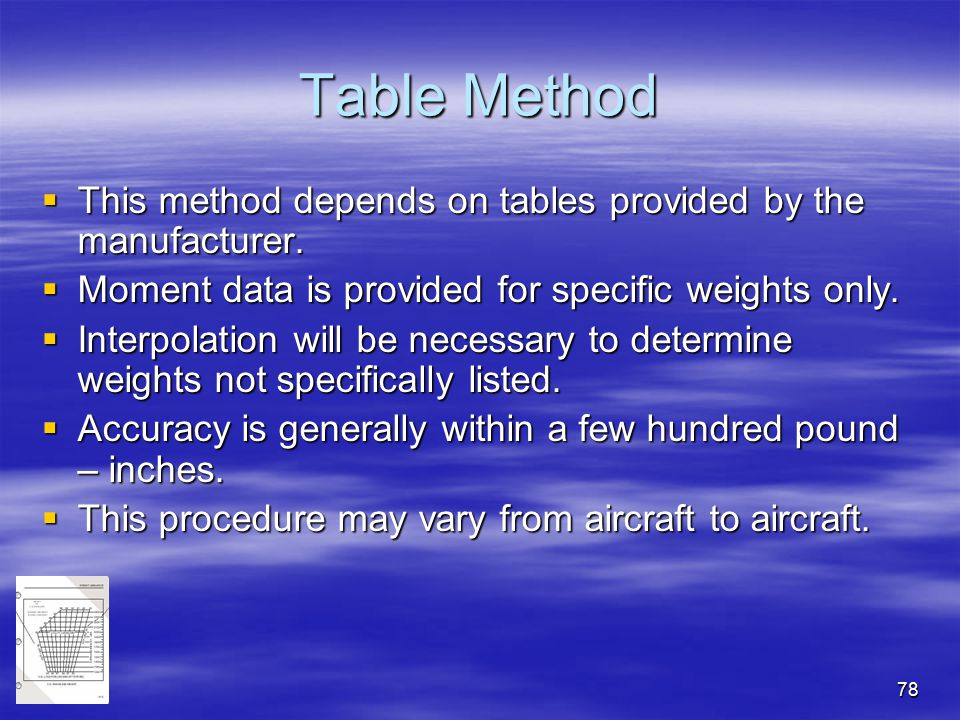 Table Method This method depends on tables provided by the manufacturer. Moment data is provided for specific weights only.