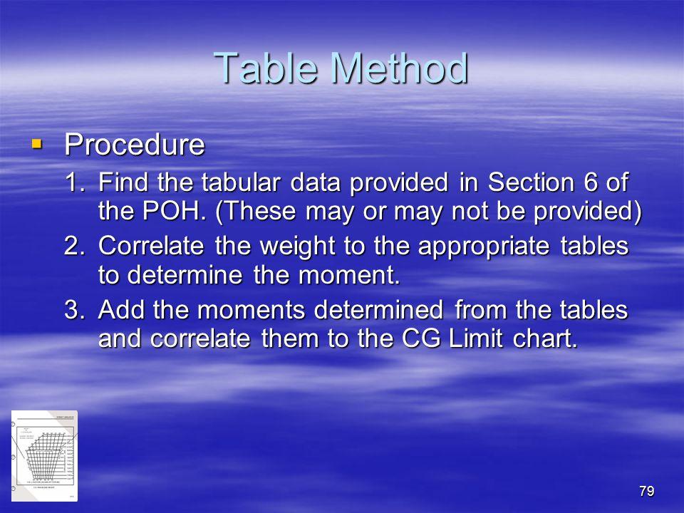 Table Method Procedure