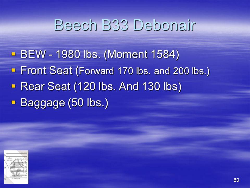 Beech B33 Debonair BEW - 1980 lbs. (Moment 1584)