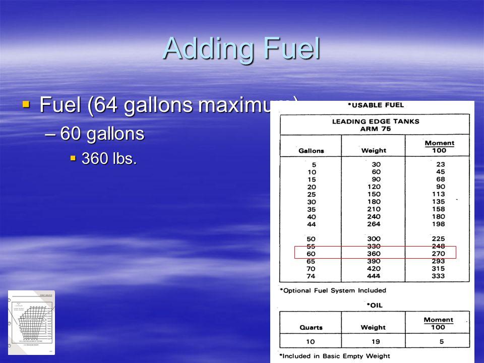 Adding Fuel Fuel (64 gallons maximum) 60 gallons 360 lbs.