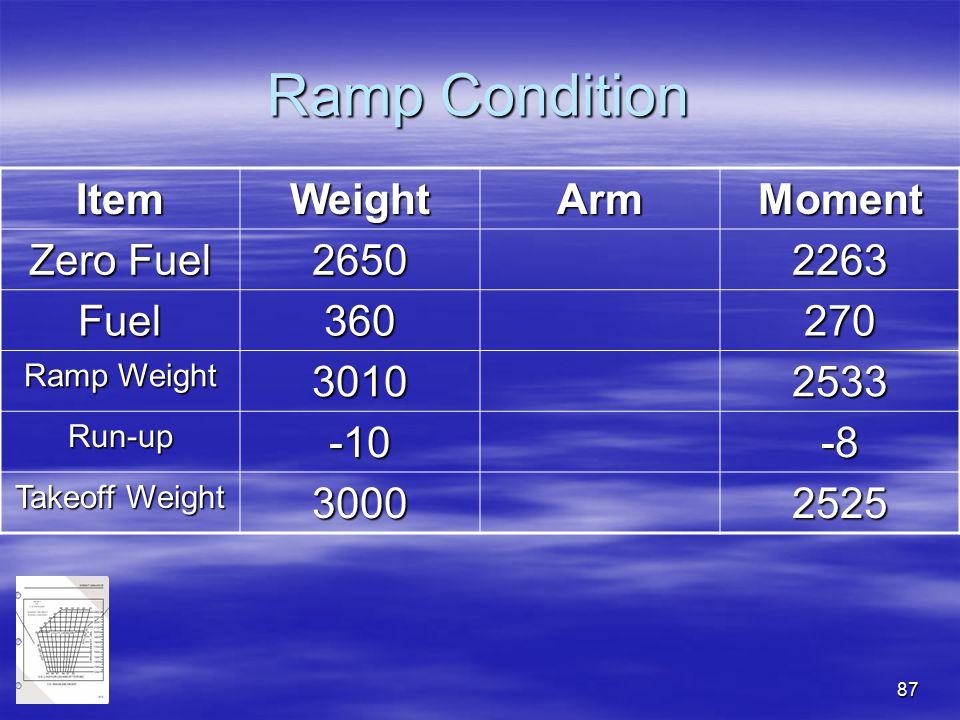 Ramp Condition Item Weight Arm Moment Zero Fuel 2650 2263 Fuel 360 270