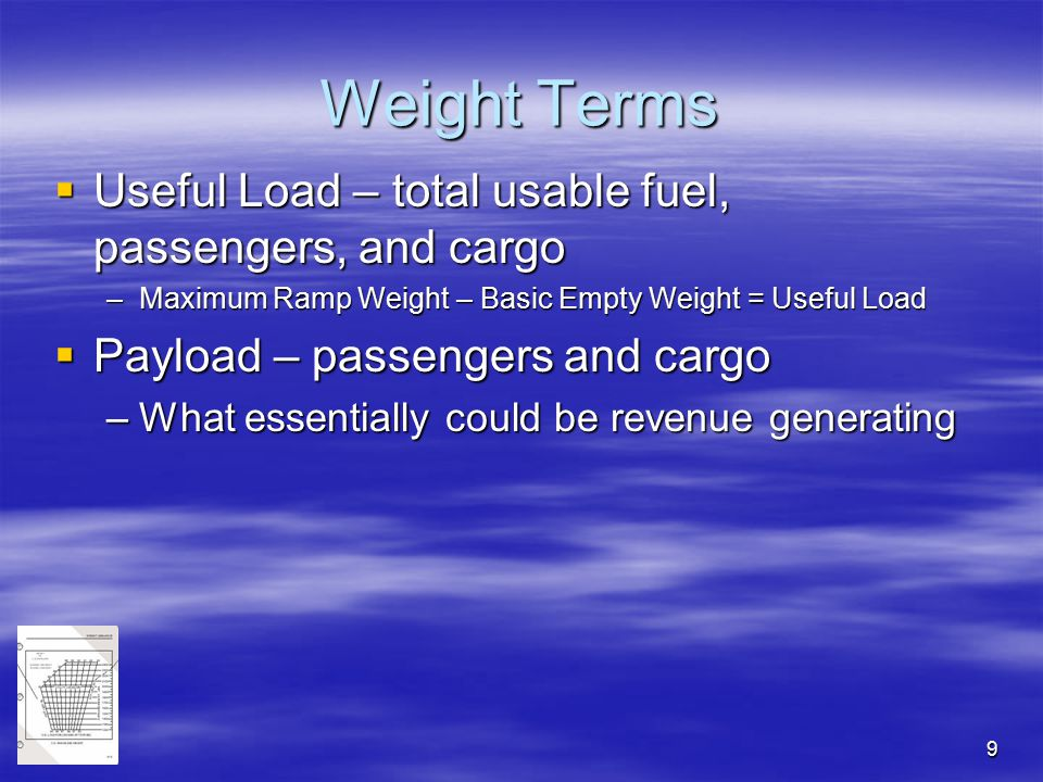 Weight Terms Useful Load – total usable fuel, passengers, and cargo