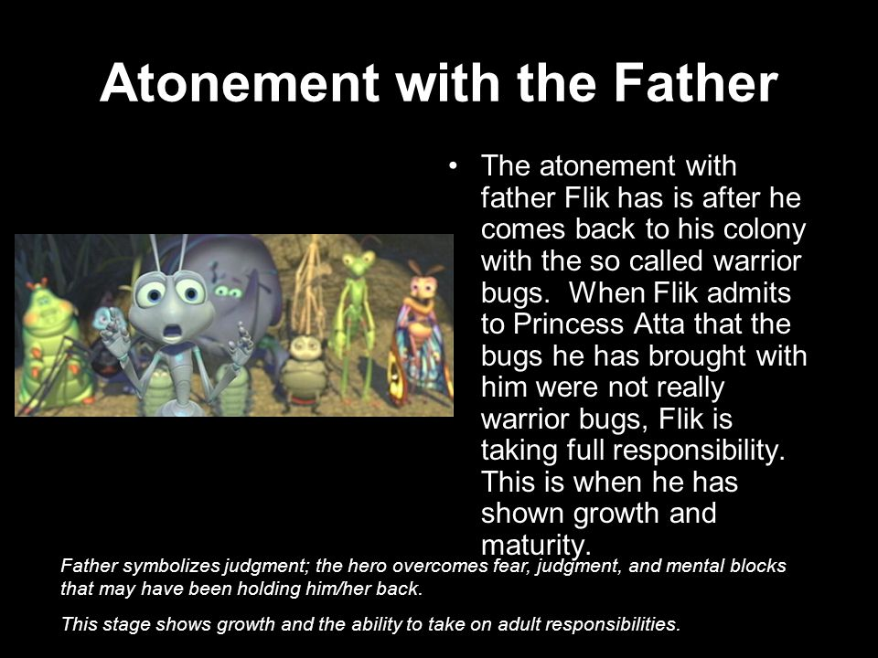 Atonement with the Father