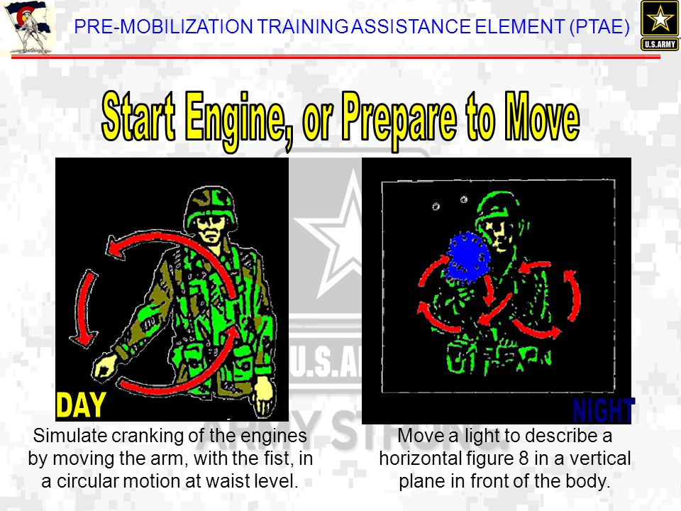 Start Engine, or Prepare to Move