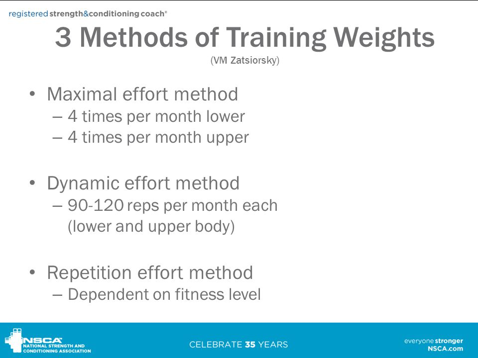 3 Methods of Training Weights (VM Zatsiorsky)