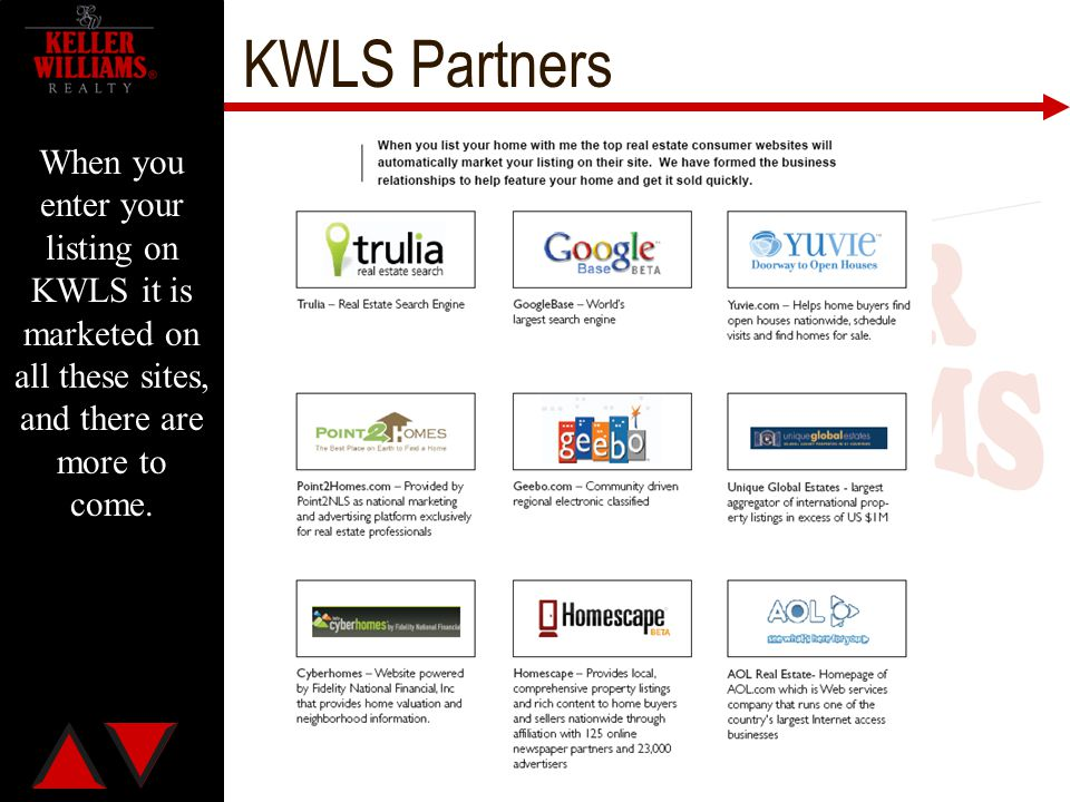 KWLS Partners When you enter your listing on KWLS it is marketed on all these sites, and there are more to come.