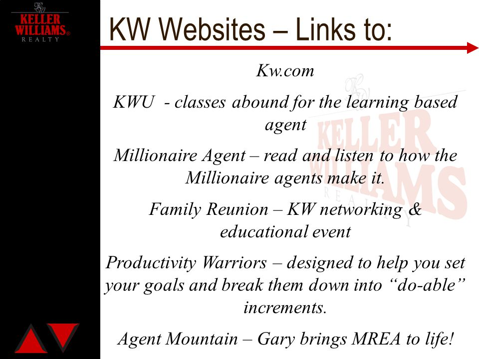 KW Websites – Links to: Kw.com
