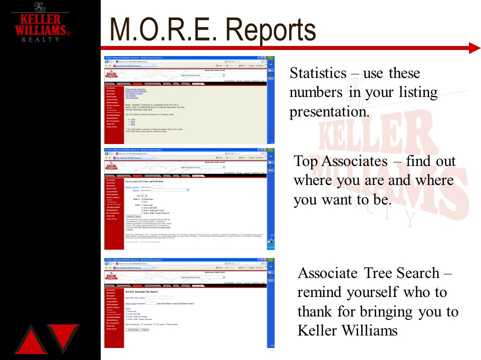 M.O.R.E. Reports Statistics – use these numbers in your listing presentation. Top Associates – find out where you are and where you want to be.