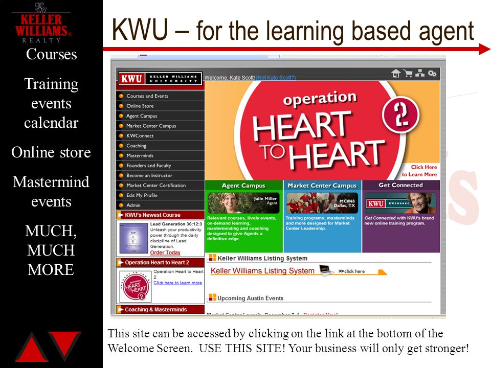 KWU – for the learning based agent