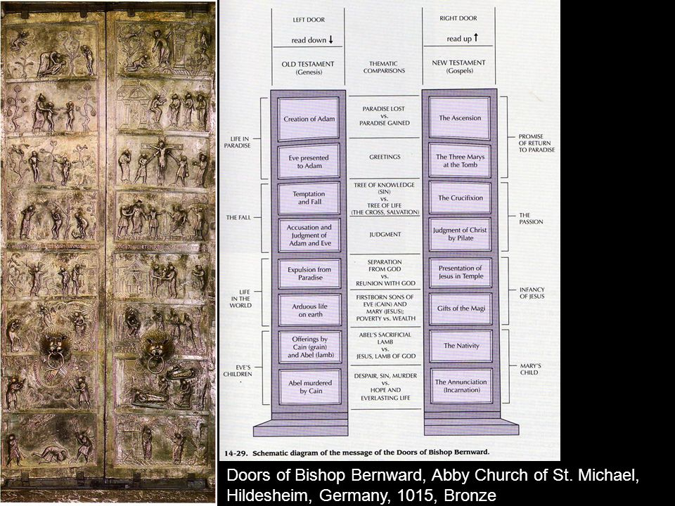 Doors of Bishop Bernward, Abby Church of St