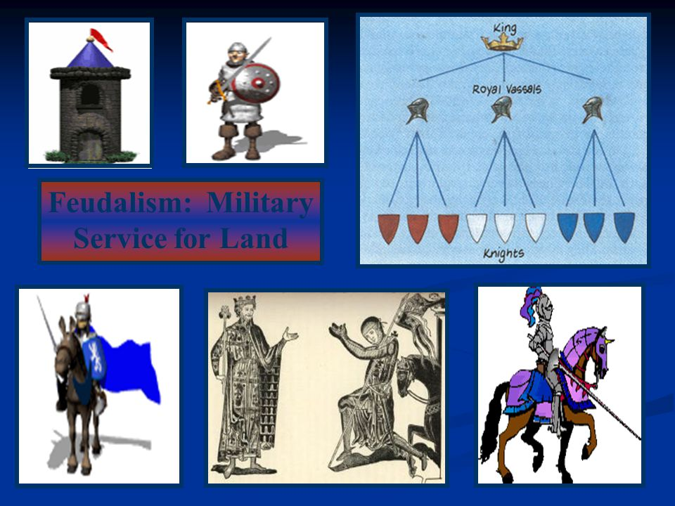 Feudalism: Military Service for Land