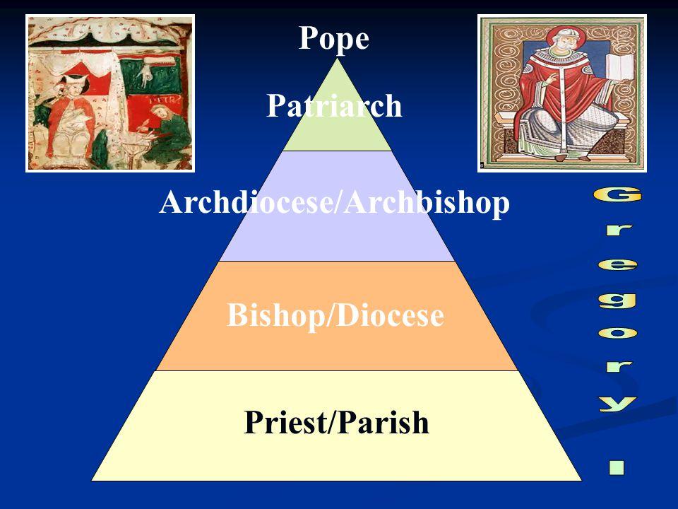 Archdiocese/Archbishop