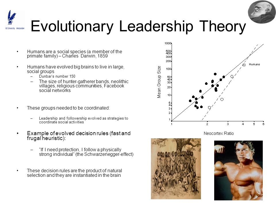 Evolutionary Leadership Theory