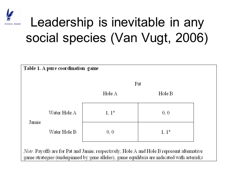 Leadership is inevitable in any social species (Van Vugt, 2006)