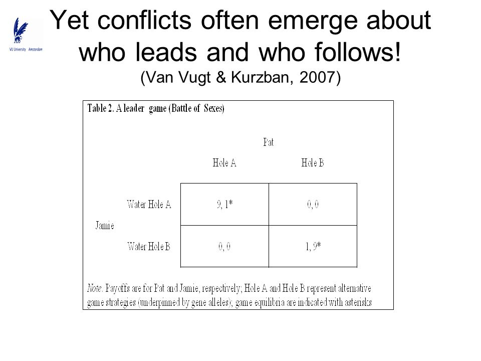 Yet conflicts often emerge about who leads and who follows